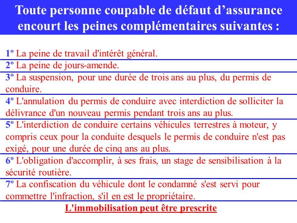 Toute personne coupable de défaut d'assurance encourt les peines complémentaires suivantes :