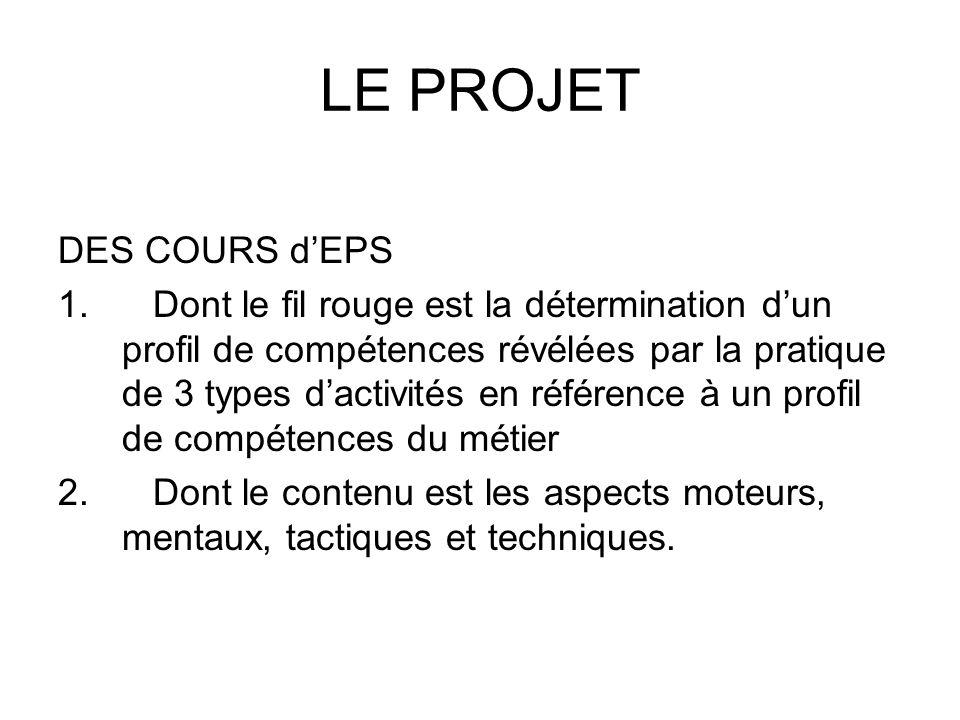 LE PROJET DES COURS d'EPS