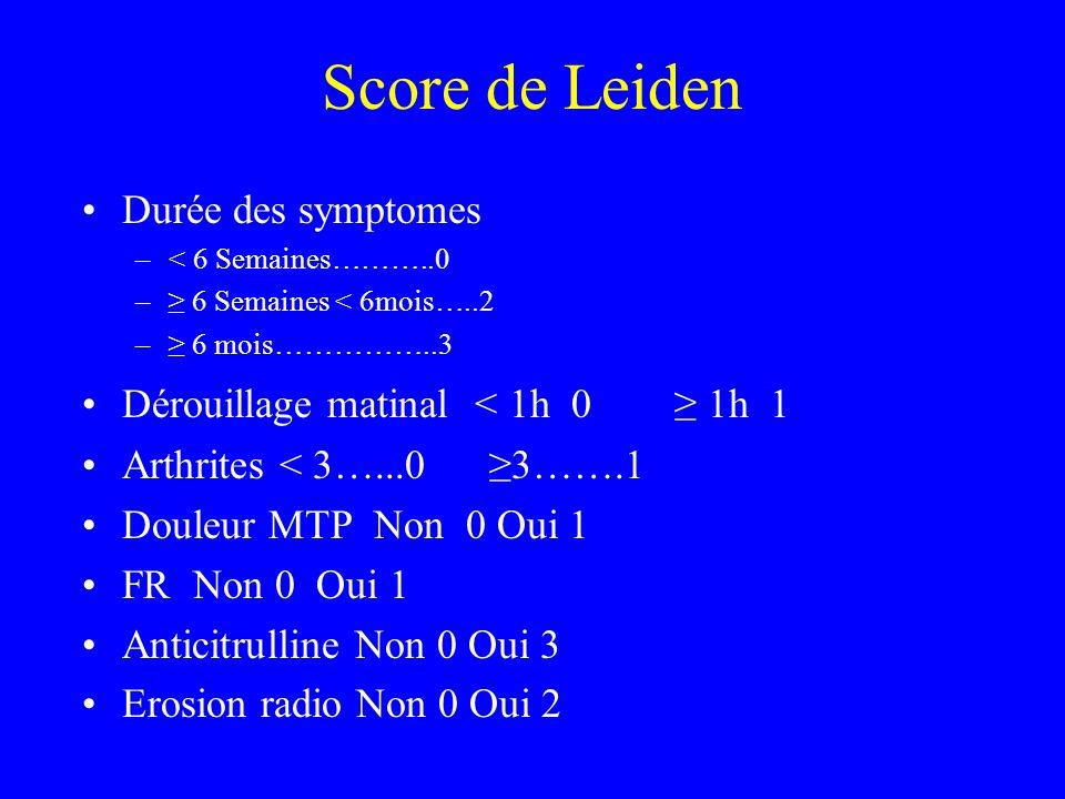 Score de Leiden Durée des symptomes