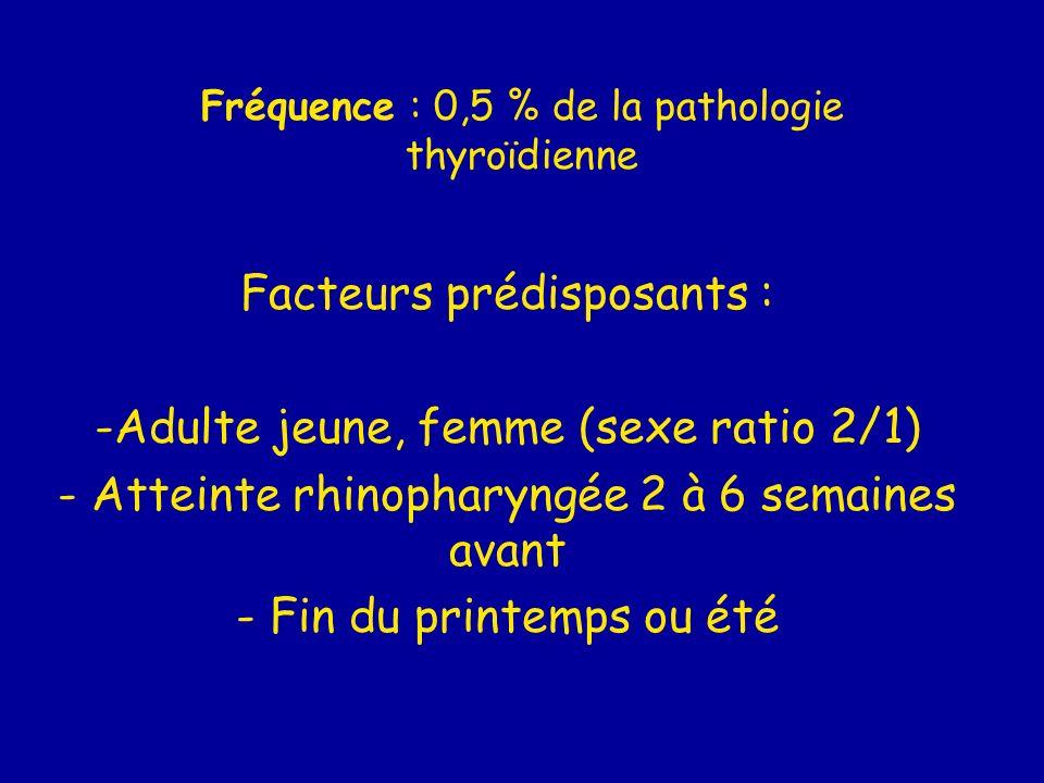 Fréquence : 0,5 % de la pathologie thyroïdienne