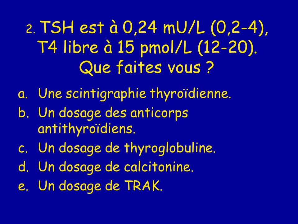 2. TSH est à 0,24 mU/L (0,2-4), T4 libre à 15 pmol/L (12-20)