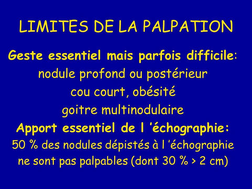LIMITES DE LA PALPATION