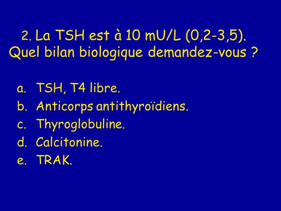 2. La TSH est à 10 mU/L (0,2-3,5). Quel bilan biologique demandez-vous