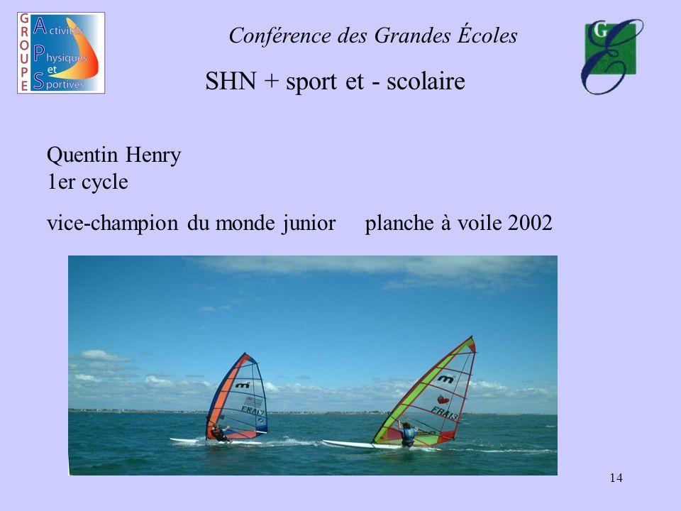 SHN + sport et - scolaire