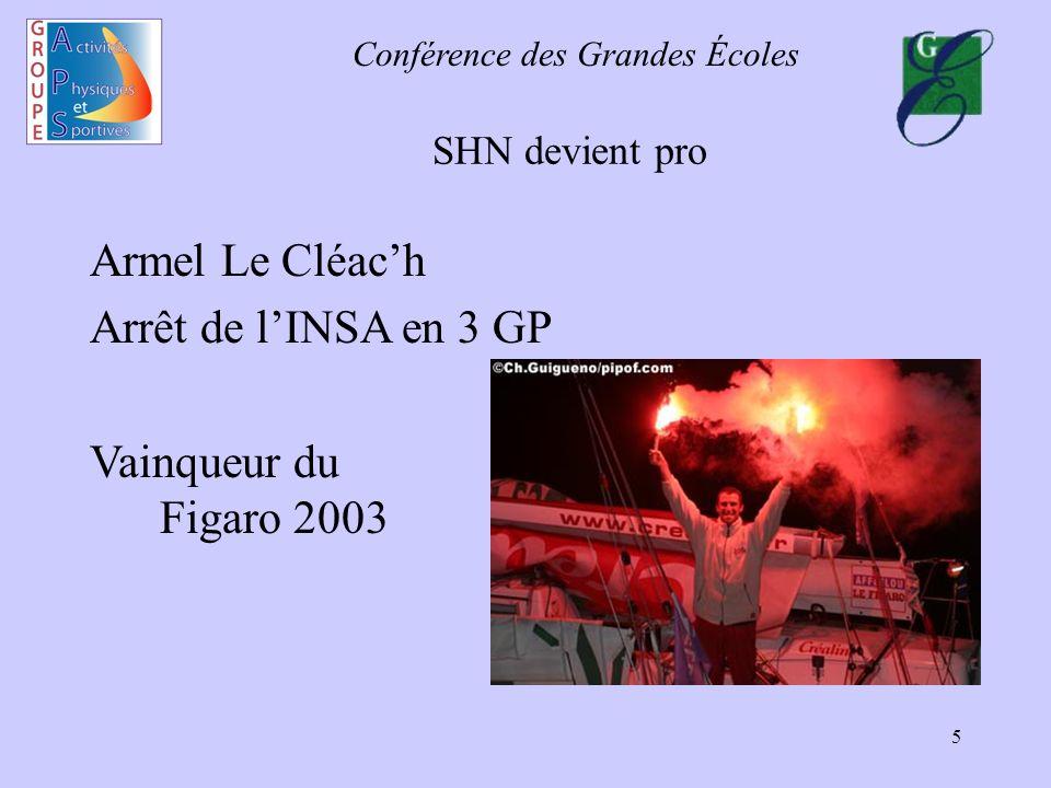 Armel Le Cléac'h Arrêt de l'INSA en 3 GP Vainqueur du Figaro 2003