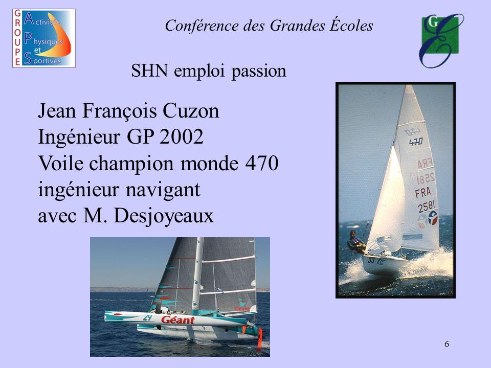 Jean François Cuzon Ingénieur GP 2002