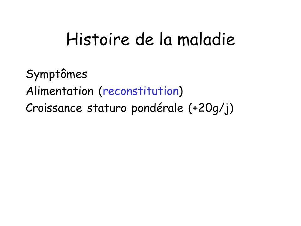 Histoire de la maladie Symptômes Alimentation (reconstitution)