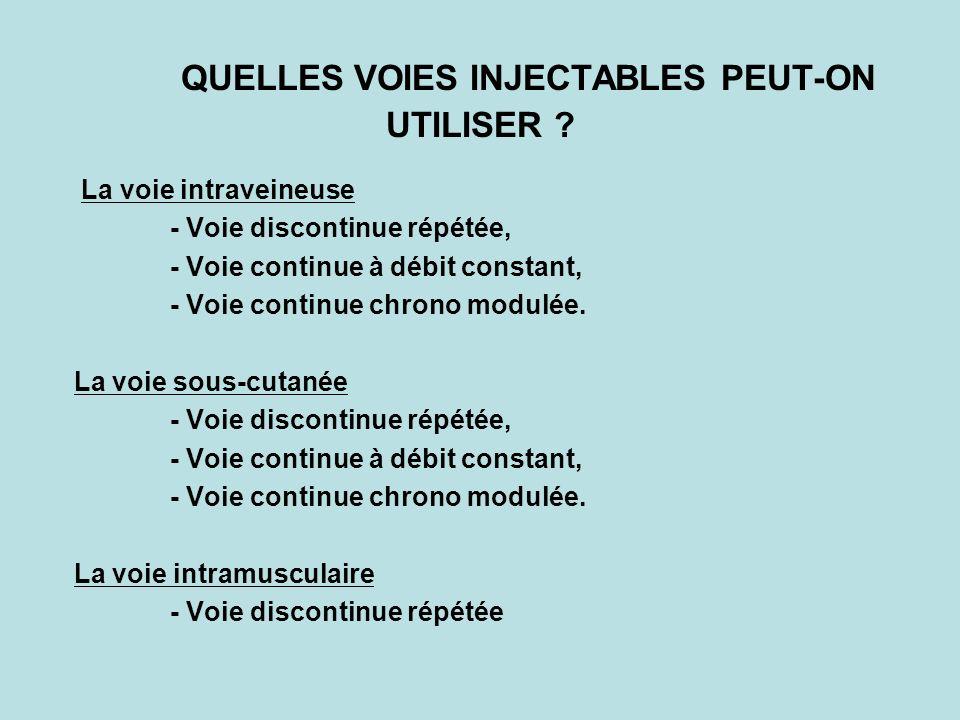 QUELLES VOIES INJECTABLES PEUT-ON UTILISER