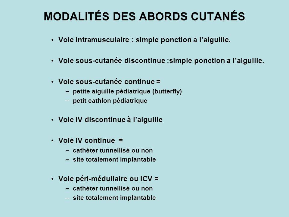 MODALITÉS DES ABORDS CUTANÉS