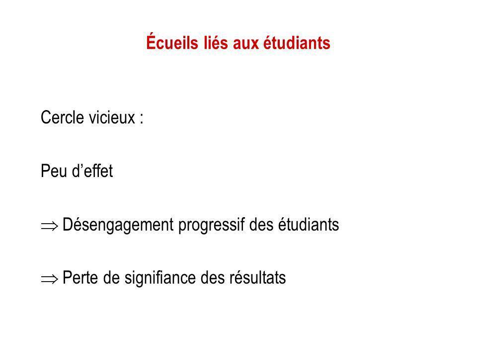 Écueils liés aux étudiants