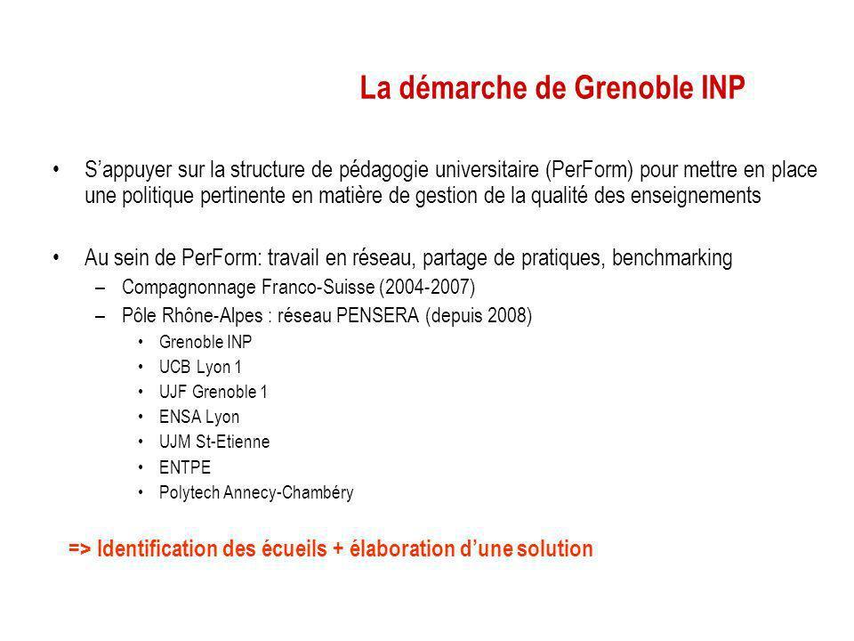 La démarche de Grenoble INP