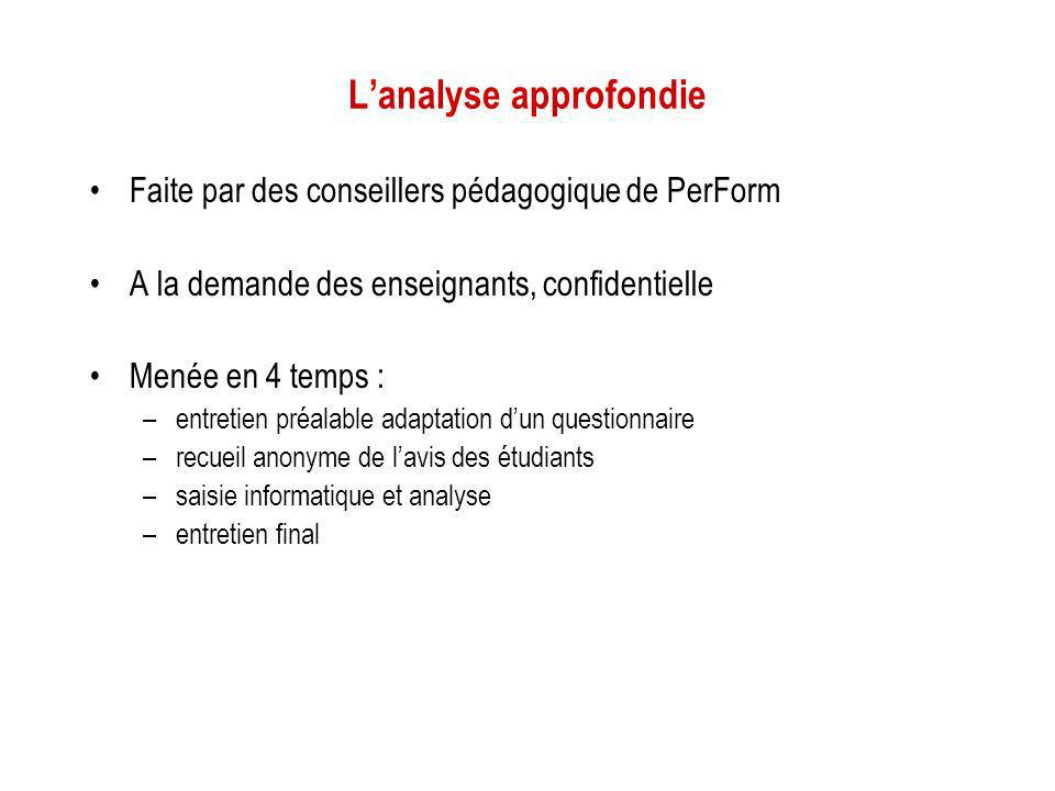 L'analyse approfondie