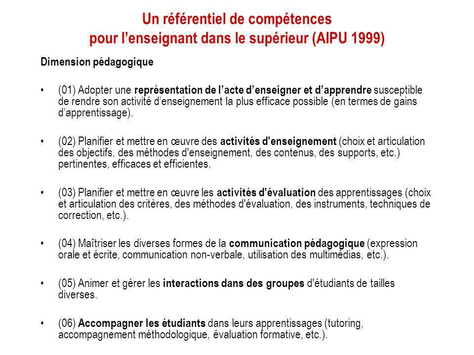 Un référentiel de compétences pour l'enseignant dans le supérieur (AIPU 1999)