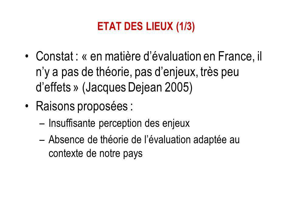 ETAT DES LIEUX (1/3) Constat : « en matière d'évaluation en France, il n'y a pas de théorie, pas d'enjeux, très peu d'effets » (Jacques Dejean 2005)