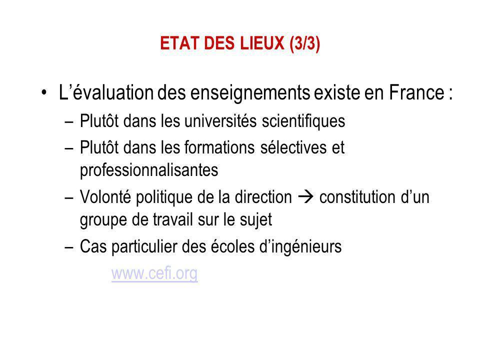 L'évaluation des enseignements existe en France :