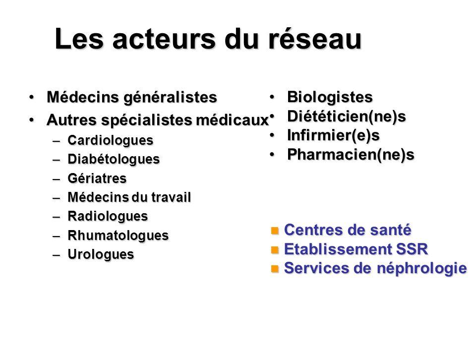 Les acteurs du réseau Médecins généralistes Biologistes