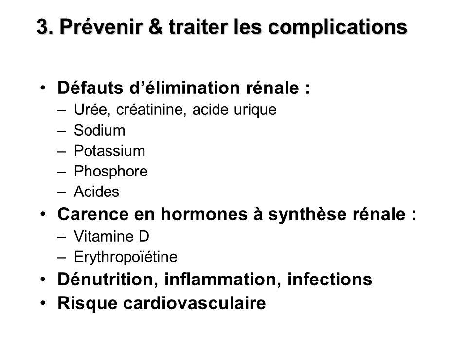 3. Prévenir & traiter les complications