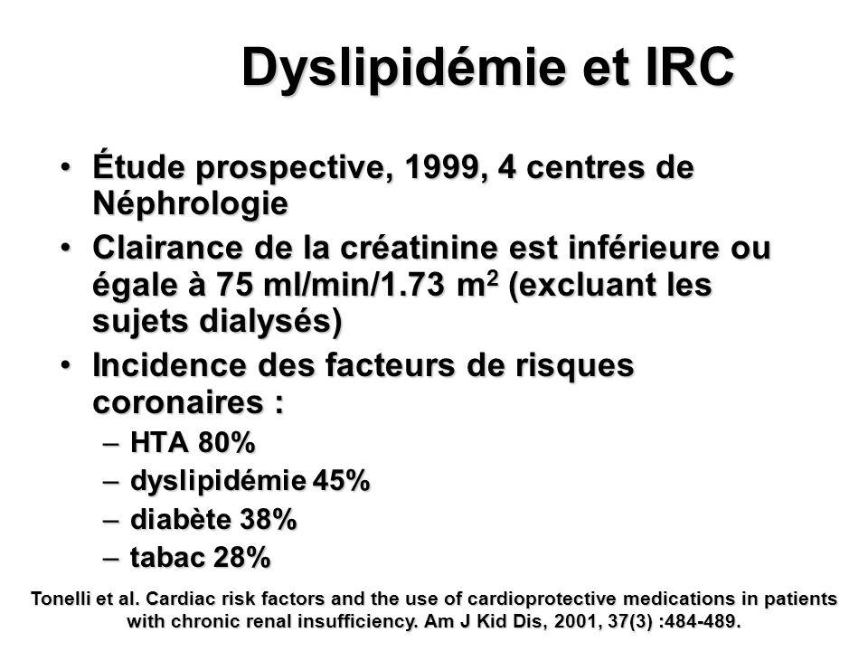 Dyslipidémie et IRC Étude prospective, 1999, 4 centres de Néphrologie