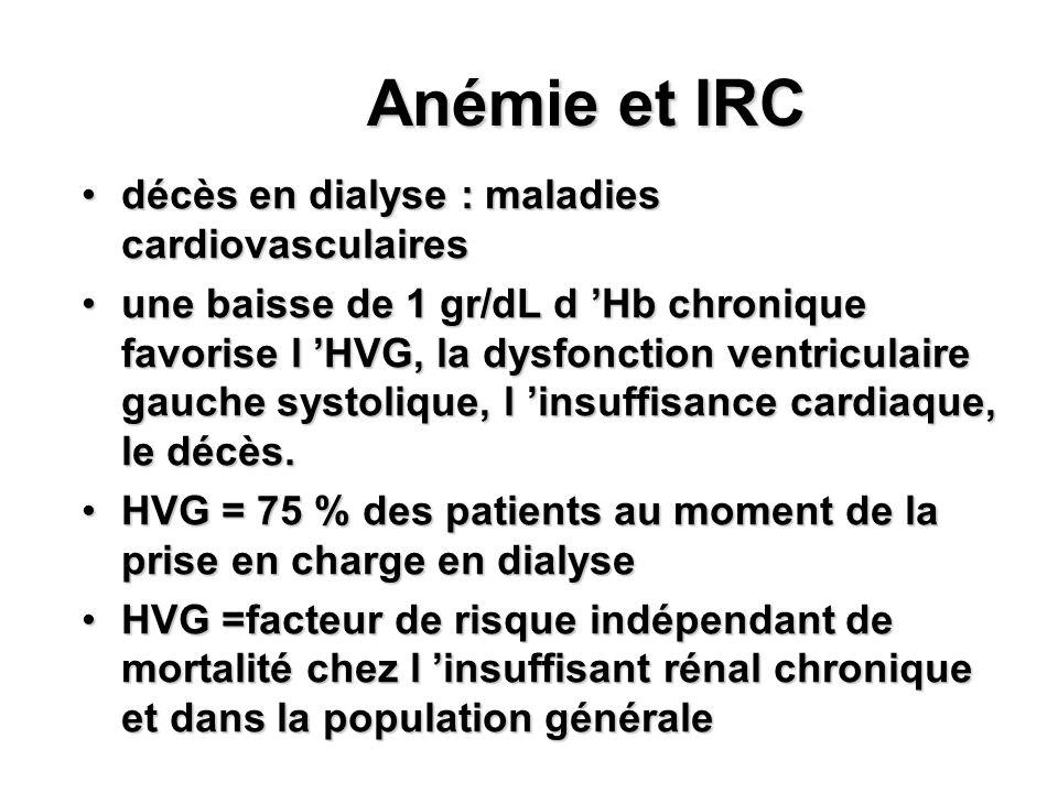 Anémie et IRC décès en dialyse : maladies cardiovasculaires