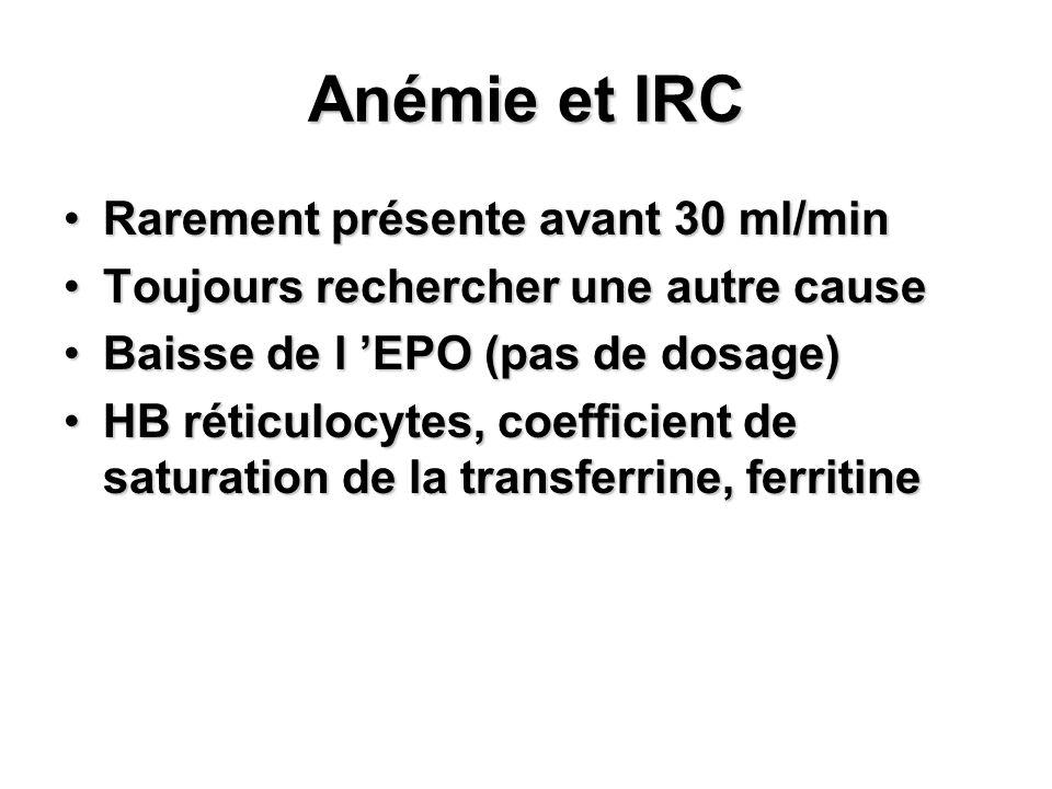 Anémie et IRC Rarement présente avant 30 ml/min