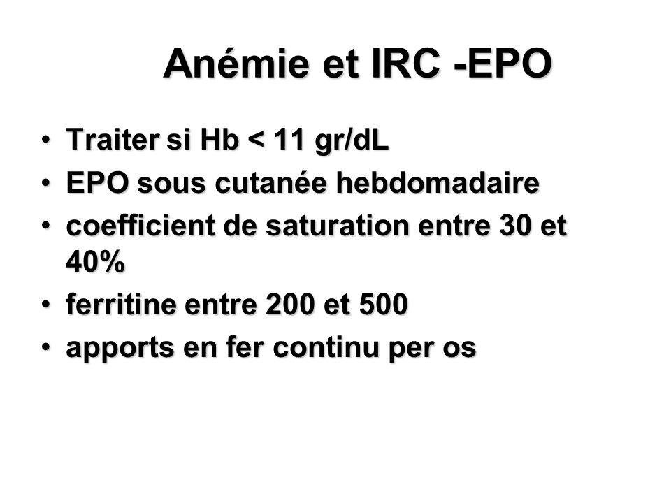 Anémie et IRC -EPO Traiter si Hb < 11 gr/dL