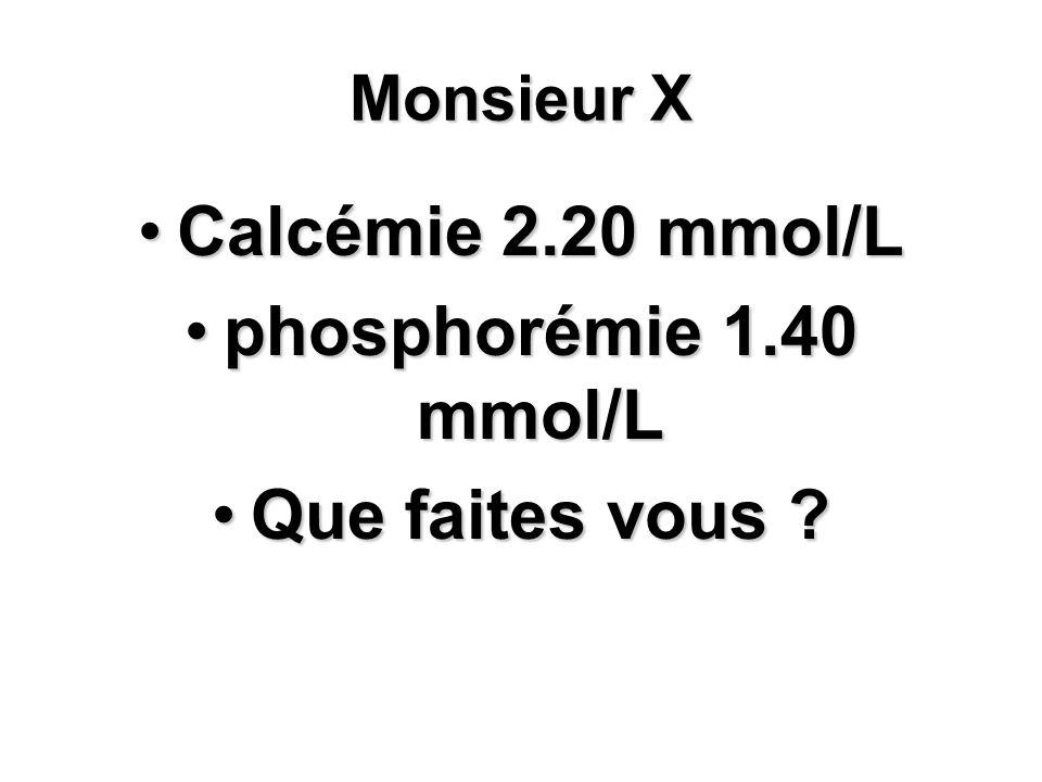 Calcémie 2.20 mmol/L phosphorémie 1.40 mmol/L Que faites vous