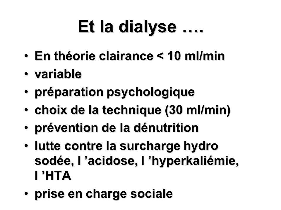 Et la dialyse …. En théorie clairance < 10 ml/min variable