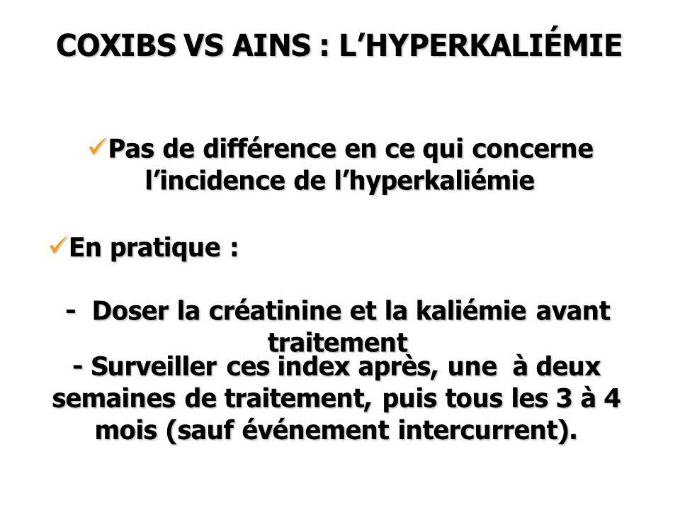 COXIBS VS AINS : L'HYPERKALIÉMIE