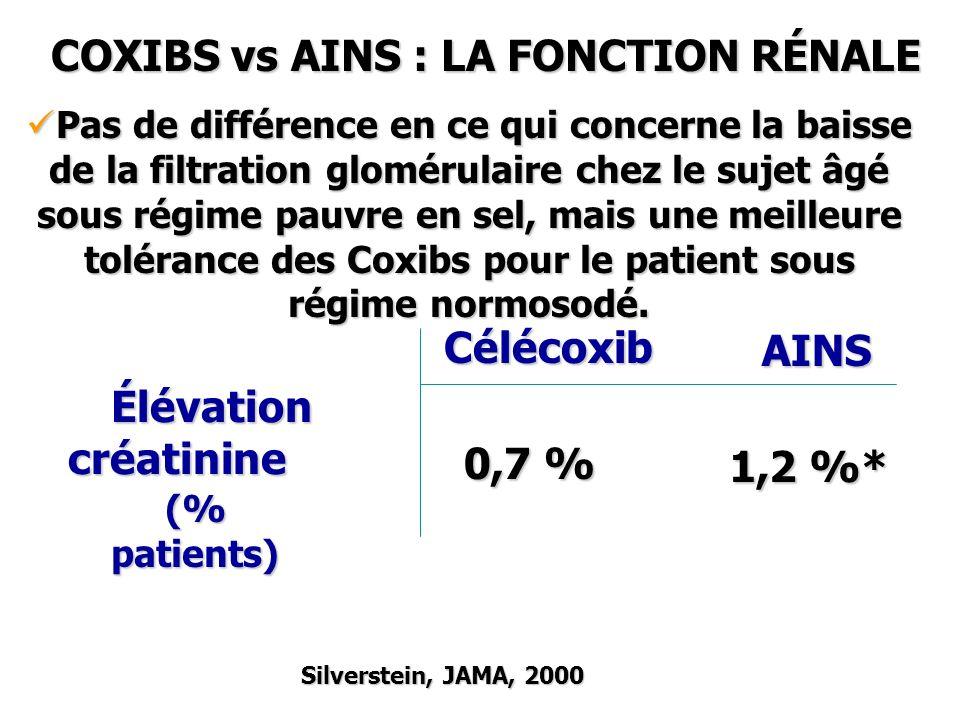 COXIBS vs AINS : LA FONCTION RÉNALE