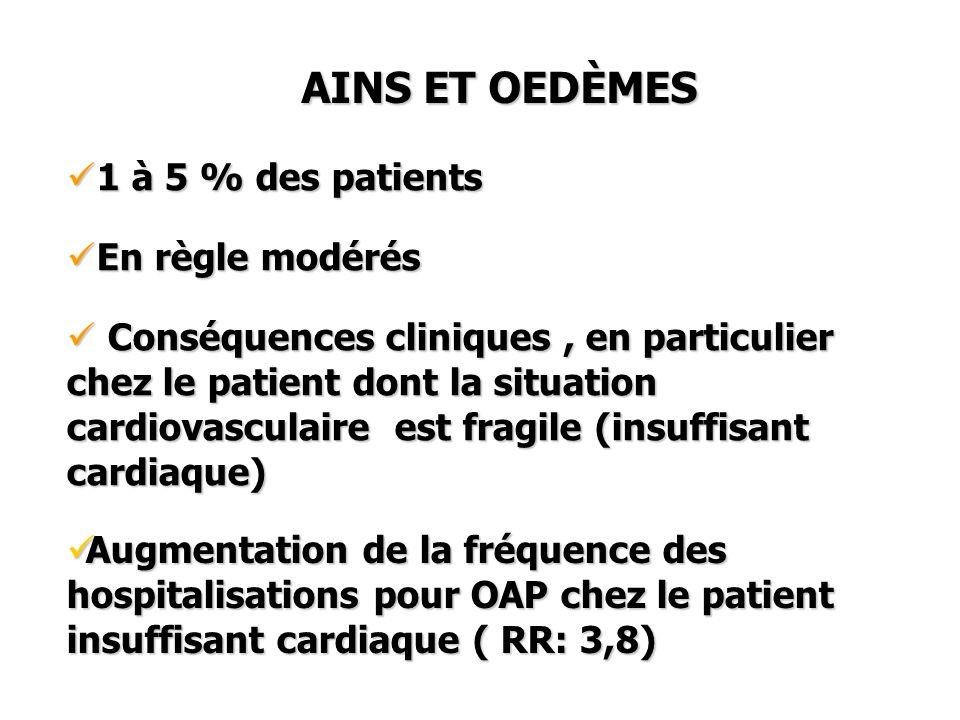 AINS ET OEDÈMES 1 à 5 % des patients En règle modérés