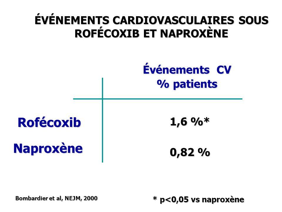ÉVÉNEMENTS CARDIOVASCULAIRES SOUS ROFÉCOXIB ET NAPROXÈNE