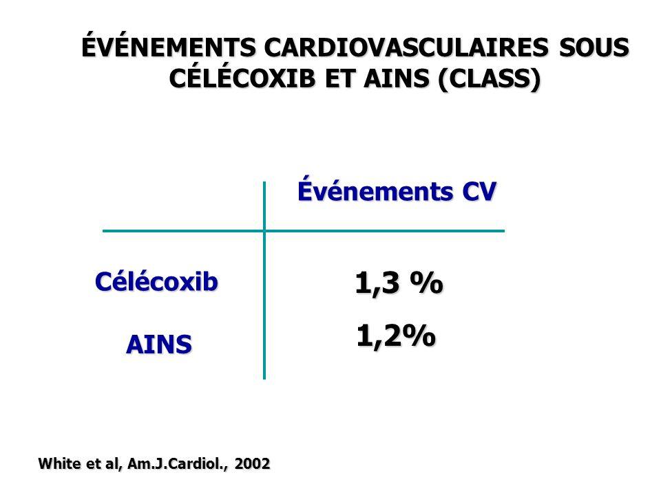 ÉVÉNEMENTS CARDIOVASCULAIRES SOUS CÉLÉCOXIB ET AINS (CLASS)