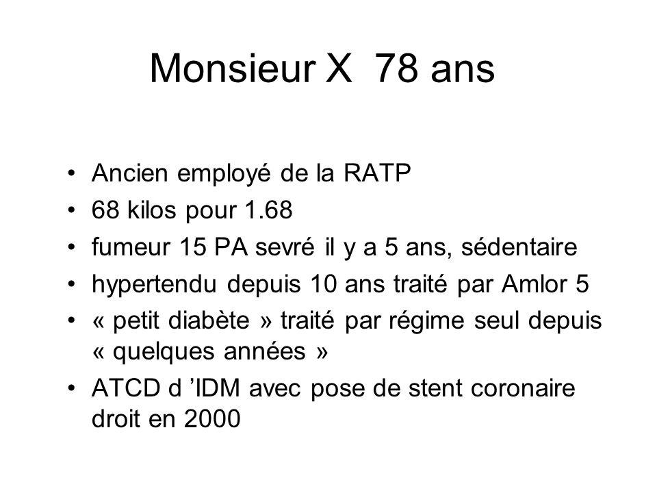 Monsieur X 78 ans Ancien employé de la RATP 68 kilos pour 1.68