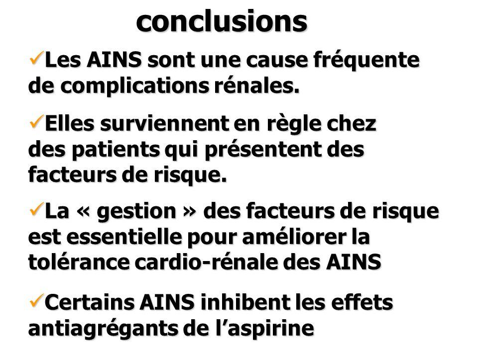 conclusions Les AINS sont une cause fréquente de complications rénales.