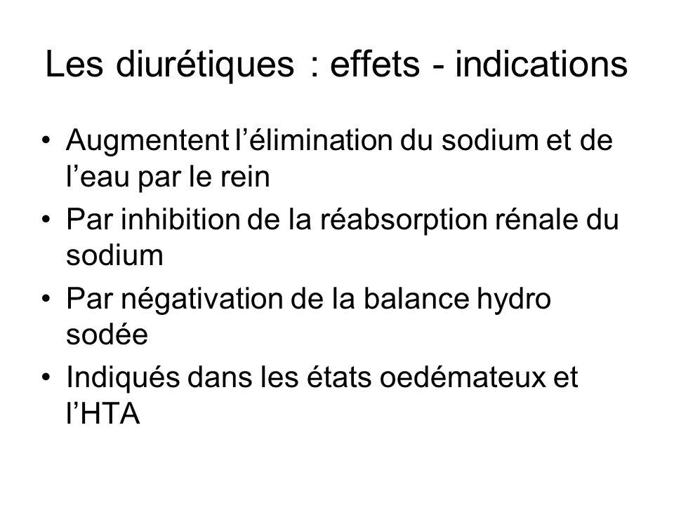 Les diurétiques : effets - indications