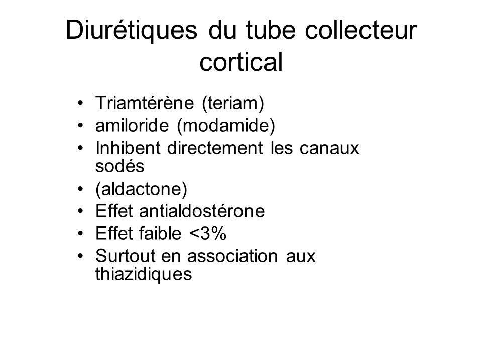 Diurétiques du tube collecteur cortical