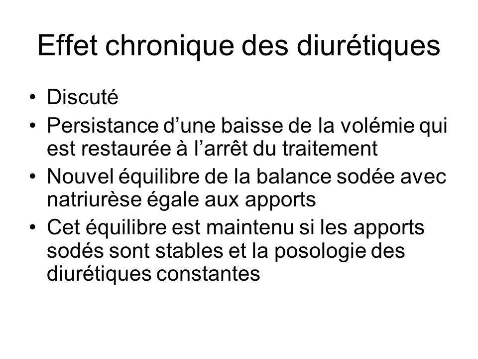 Effet chronique des diurétiques