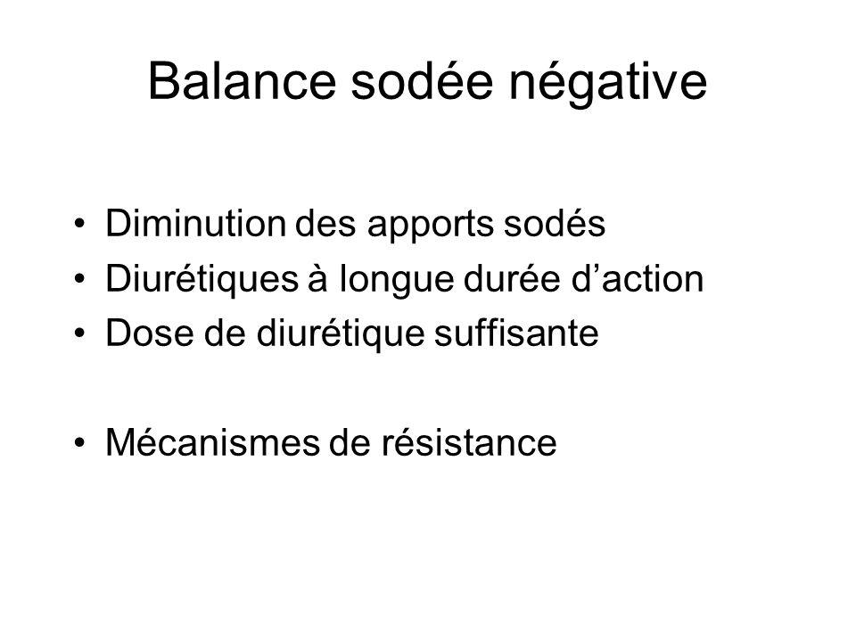 Balance sodée négative