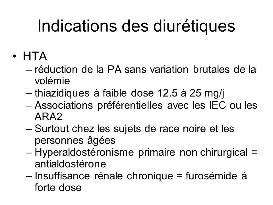 Indications des diurétiques