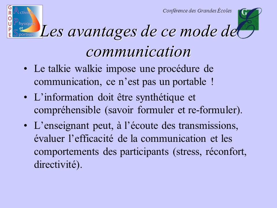 Les avantages de ce mode de communication