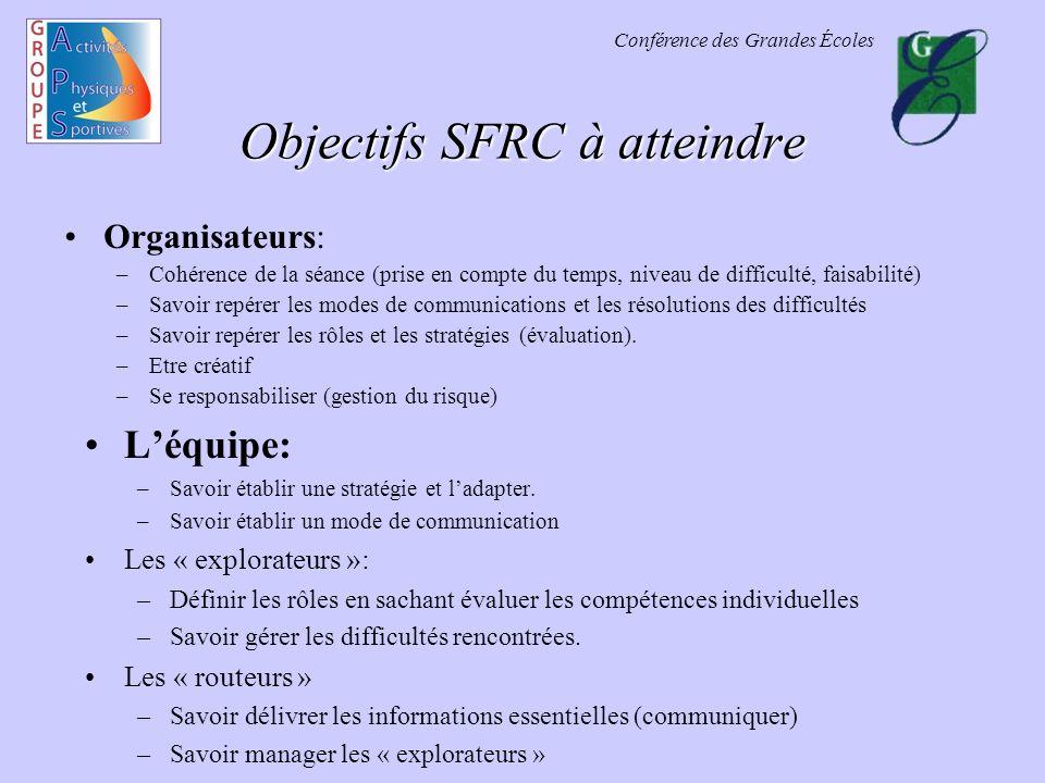 Objectifs SFRC à atteindre