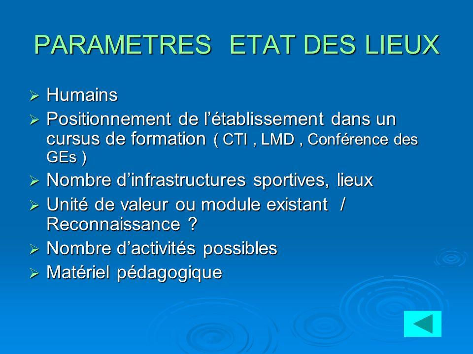 PARAMETRES ETAT DES LIEUX