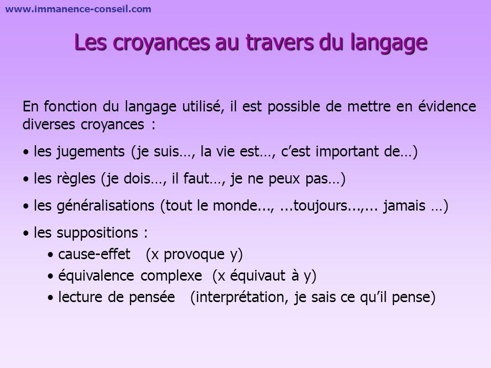 Les croyances au travers du langage