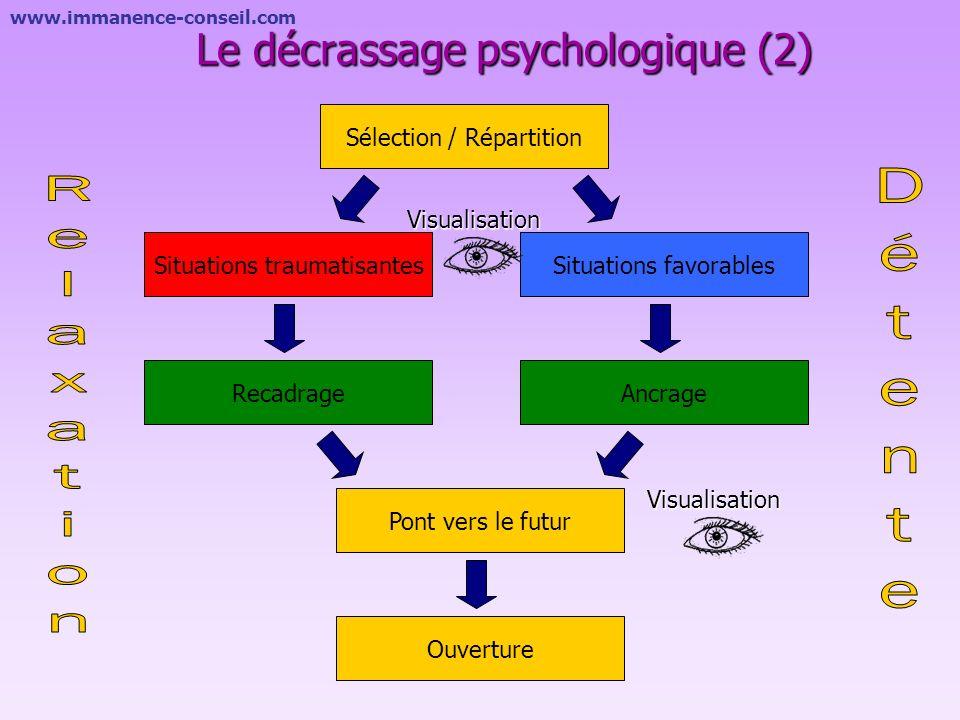 Le décrassage psychologique (2)