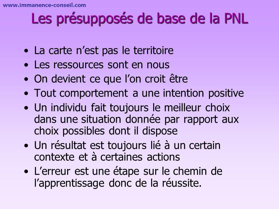 Les présupposés de base de la PNL