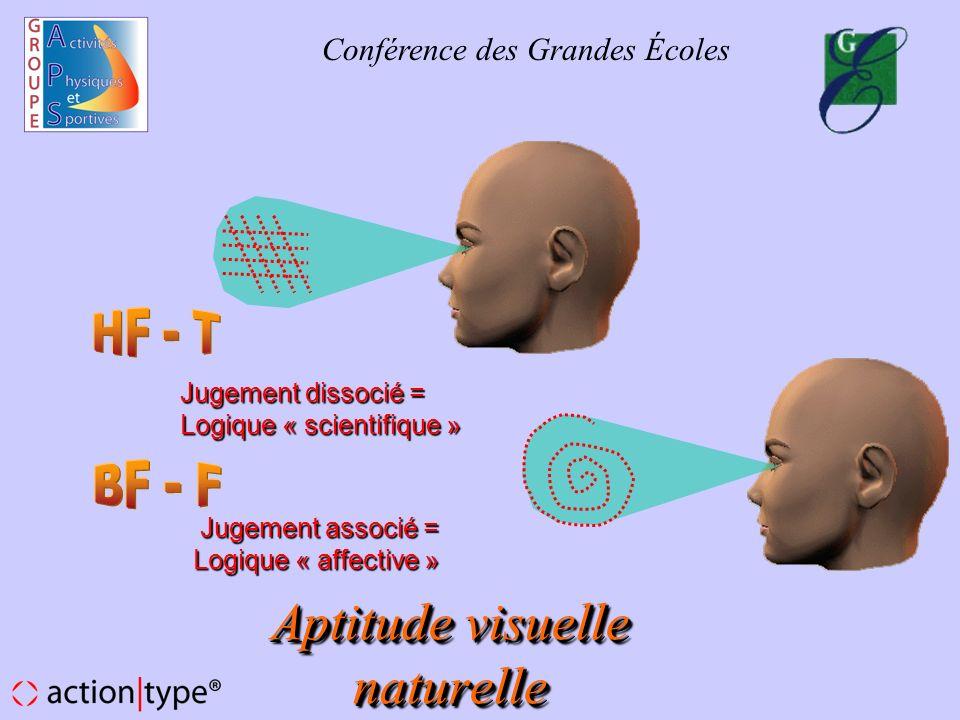 Aptitude visuelle naturelle