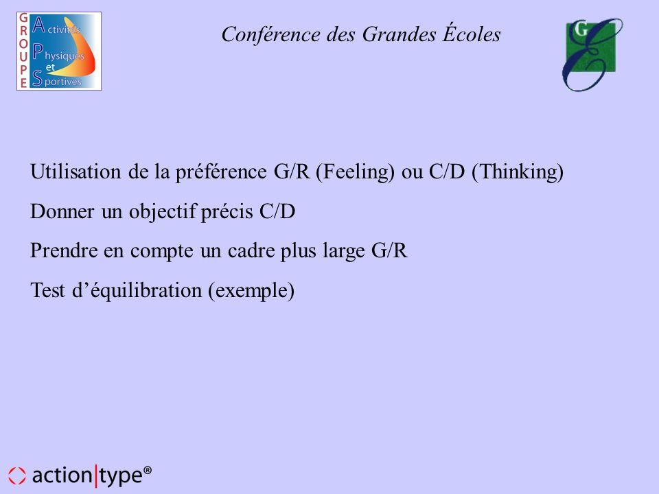 Utilisation de la préférence G/R (Feeling) ou C/D (Thinking)