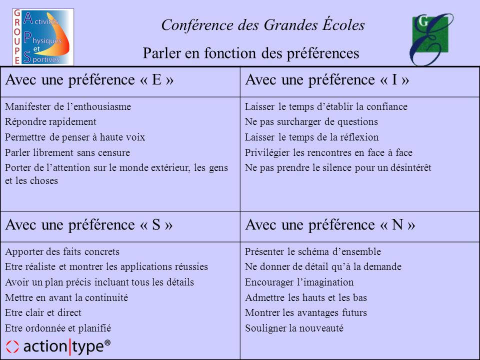 Parler en fonction des préférences Avec une préférence « E »