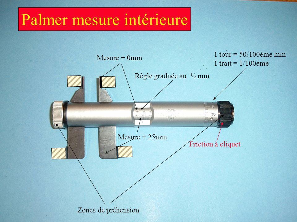 Palmer mesure intérieure