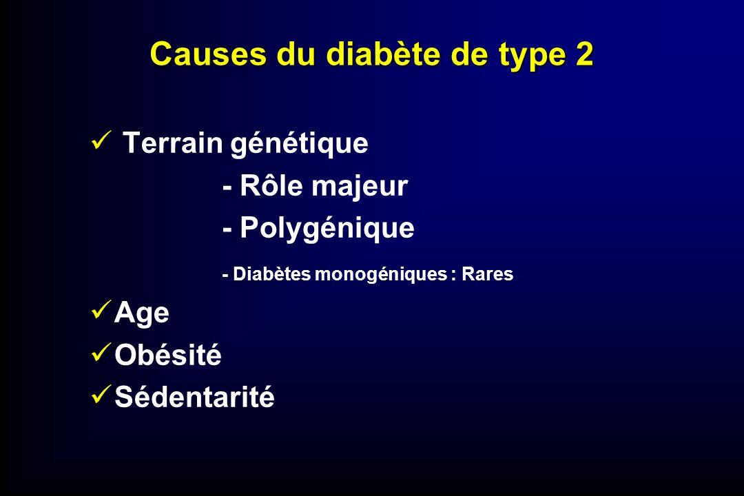 Causes du diabète de type 2